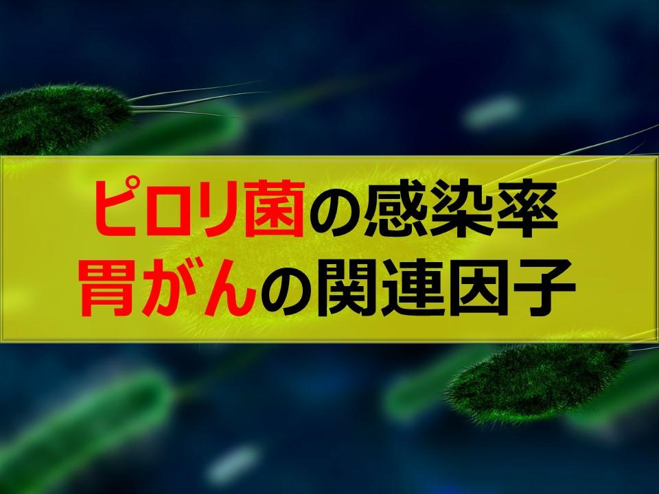 ピロリ菌の年代別感染率や胃がん発症の関連因子について