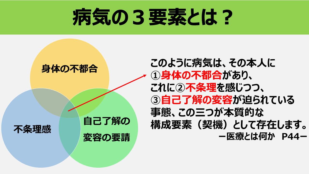 行岡哲男 医療とは何か 病気
