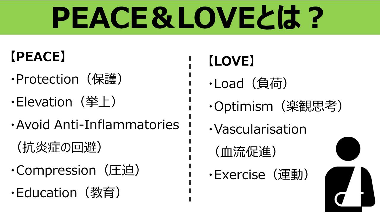 アイシング 効果 炎症 PEACE&LOVE